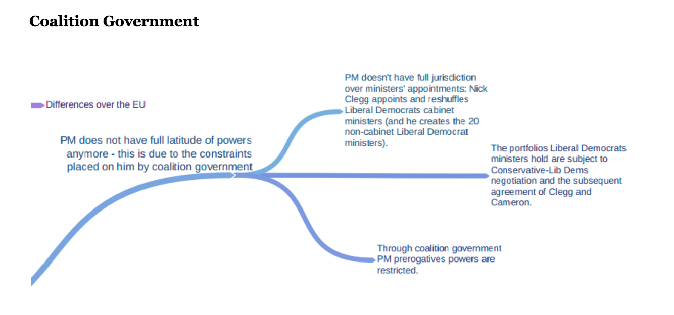 Executives (Prime Minister, Cabinet & The Core Executive ...